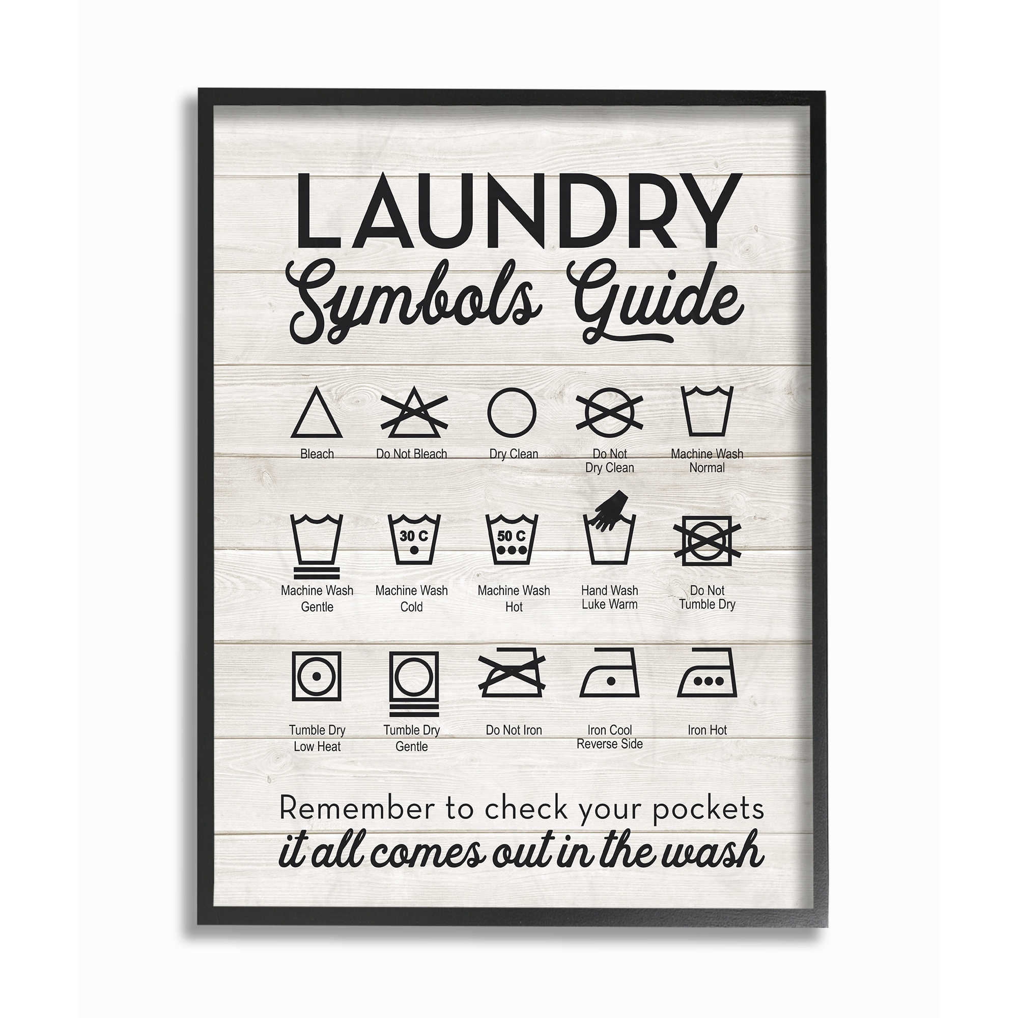 Laundry Symbols Poster Laundry Symbols Guide Typography Framed Giclee Texturized Art
