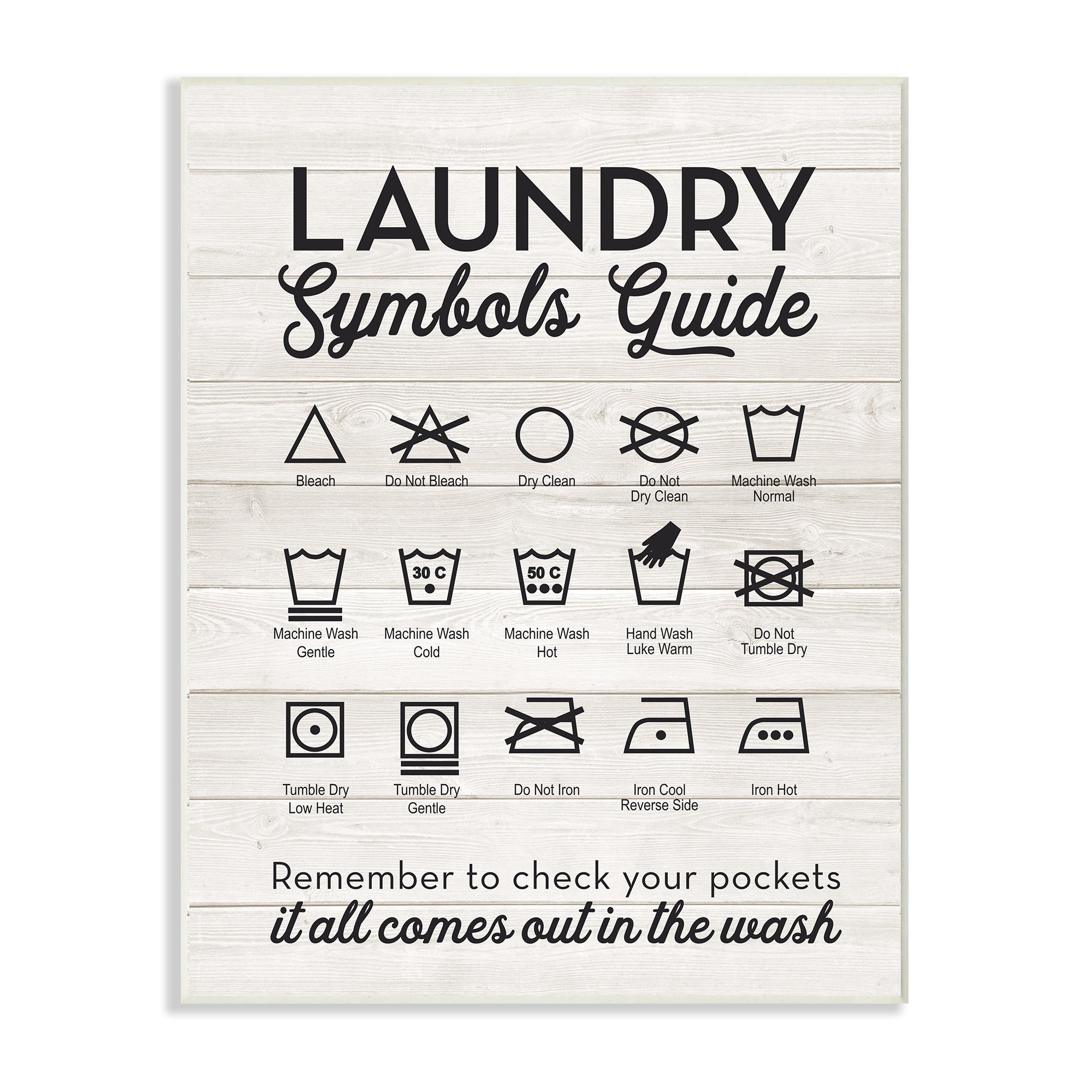 Laundry Symbols Wall Art Laundry Symbols Guide Typography Wall Plaque Art  Free Shipping