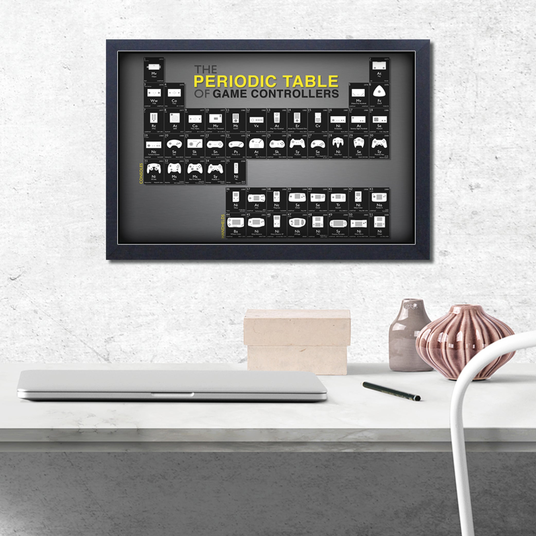 Shop Periodic Table Of Game Controllers Framed 11x17 Print Free