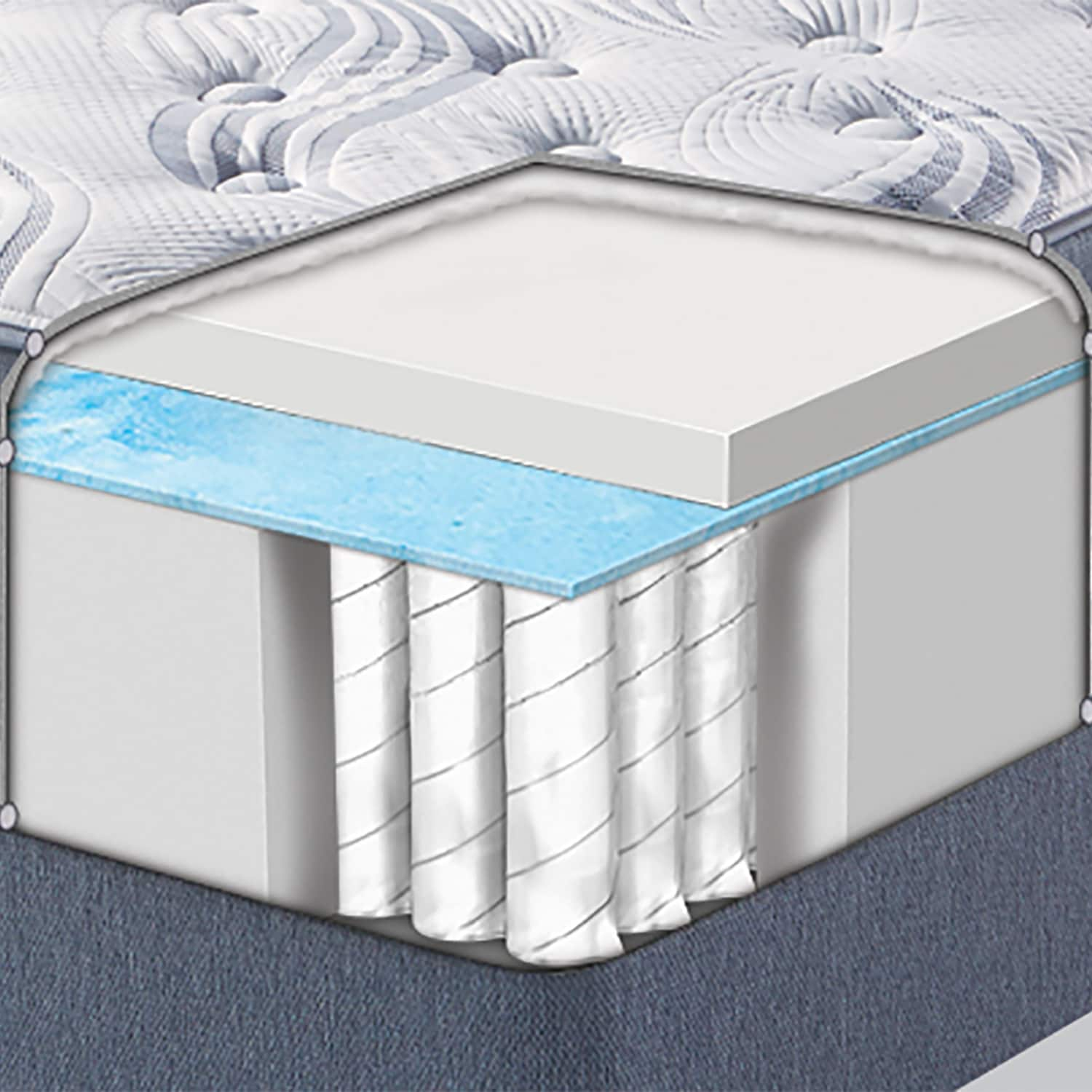 up cutting gel head pillow set cool emerald support create foams pivot elite a sleeper adjustable and mattress xd super serta unique memory foam perfect spsel action oaks comfort edge including pillowsoft of with eastport combination top
