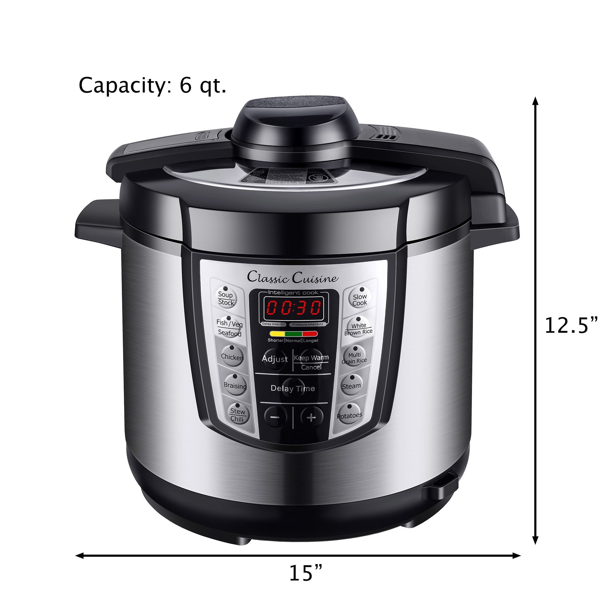 Help me choose a multicooker 31