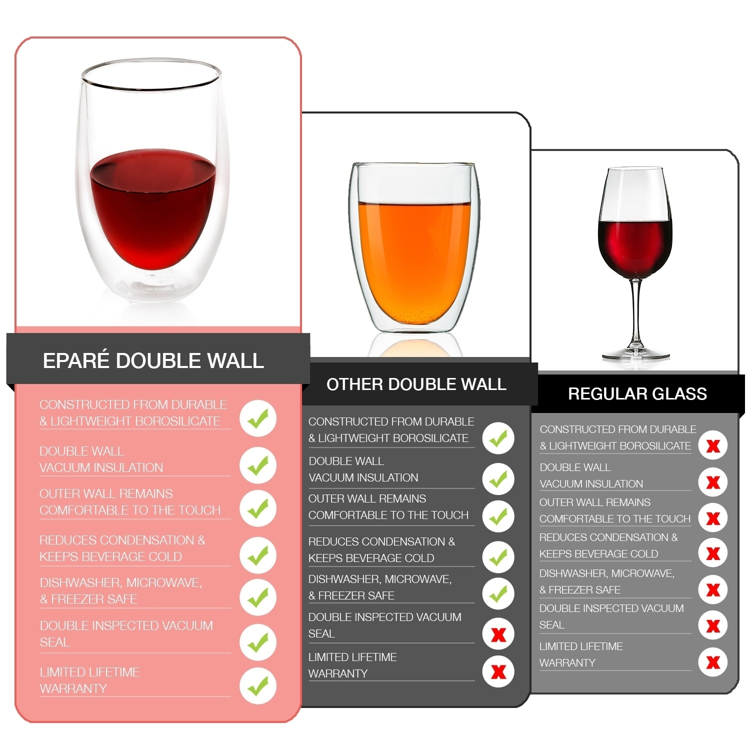 d5ec3994217 Shop Epare Wine Glasses, Insulated Stemless Tumbler Set of 2 (13oz, 390ml)  - Free Shipping On Orders Over $45 - Overstock - 18686258