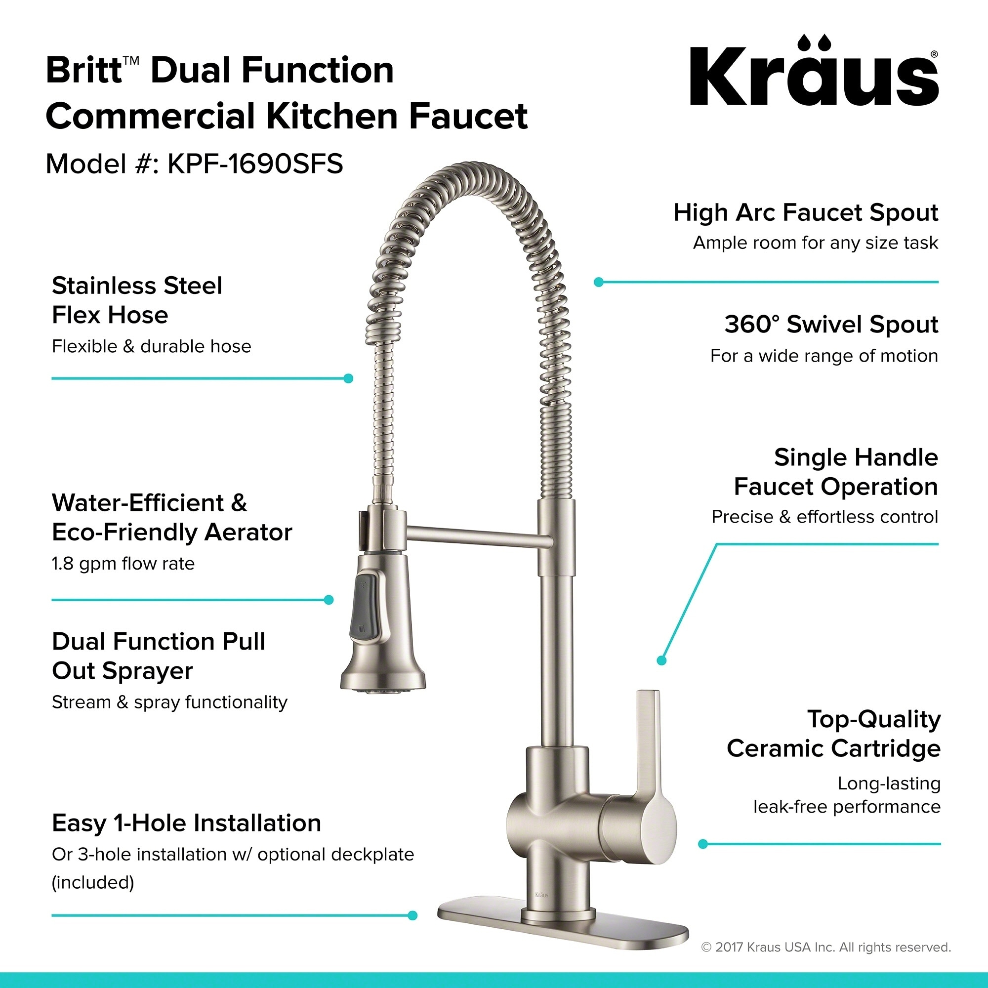 dish kraus winsome kitchen hose spray commercial faucet sprayer best a restaurant your for pre must rinse modern fau ts