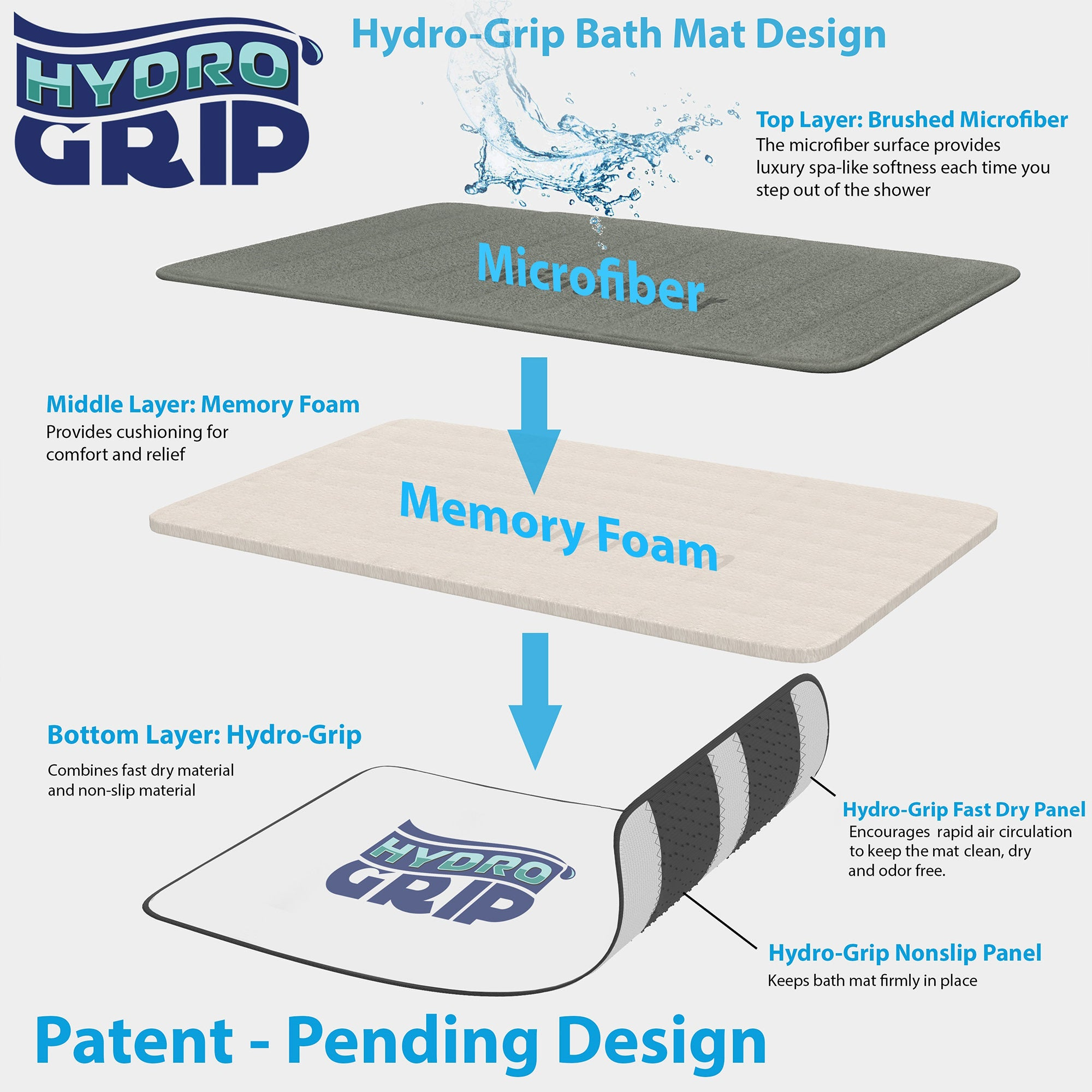 Non Slip And Fast Dry 2 Piece Memory Foam Bath Mats Absorbent Hydro Grip Designed Rug By Windsor Home 31 X 24 5 On Free Shipping