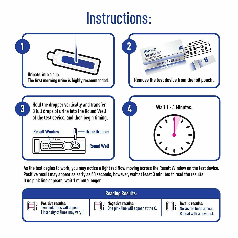MEDca Early Detection Urine Test Kit Pregnancy Test Strips (25 Tests)