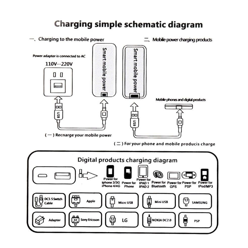Cell Phone Solar Battery Charger Diagram Trusted Wiring Free Picture Shop 100000mah Dual Usb External Power Detector Circuit