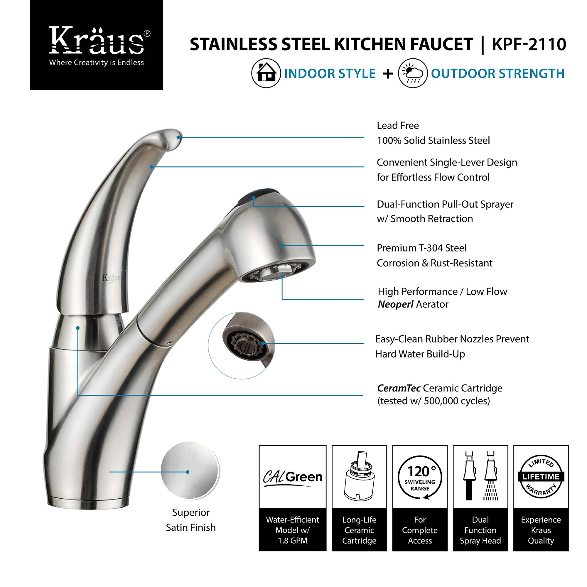 splendid kitchen tubs dispenser full faucet sink and handle double water arc sprayer banbury out polished hot moen fabulous furniture modern of low pull faucets size chrome