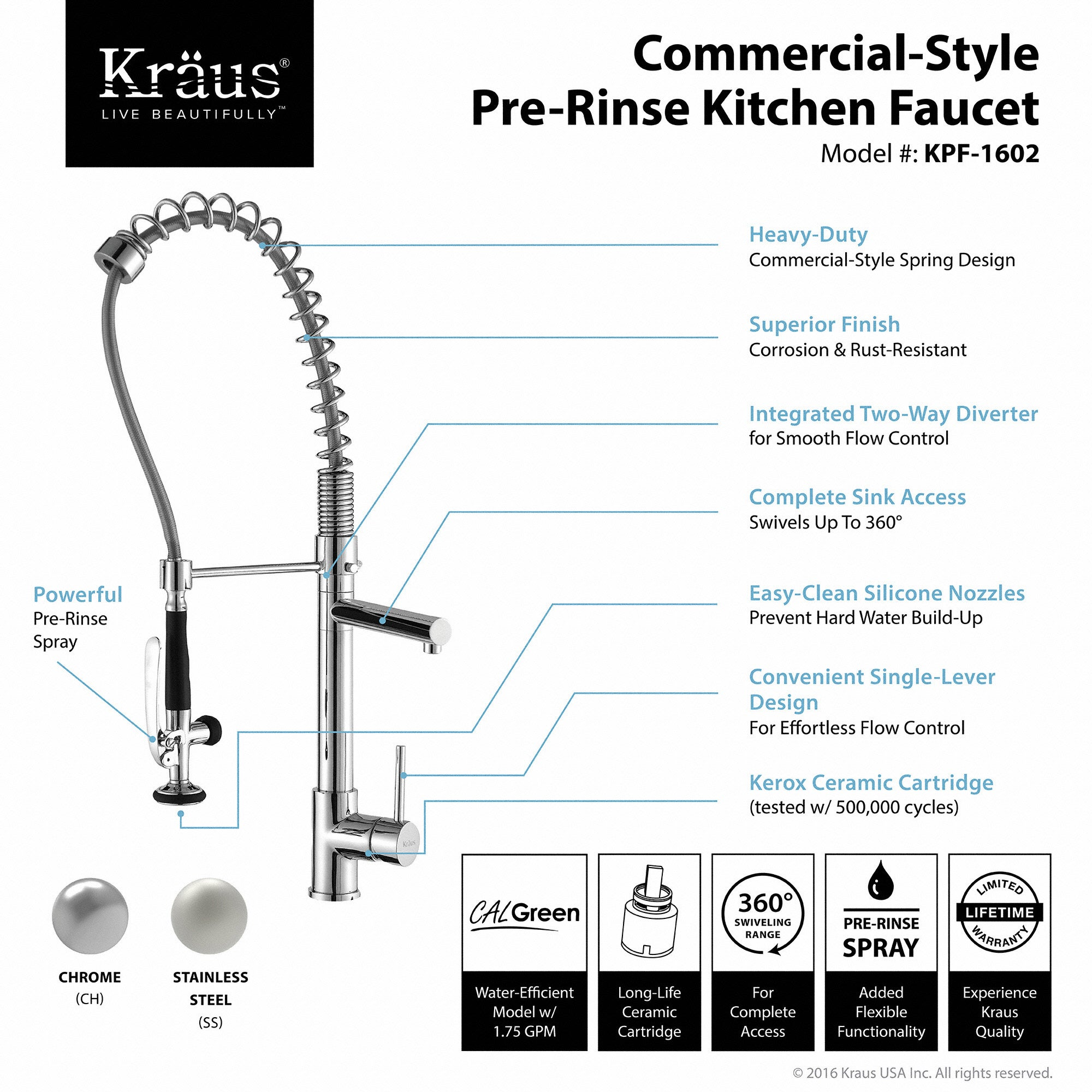 mounted modern with stainless steel commercial t danze kraus wall for brass nozzle a parts units spray ts kitchen pre your best sprayer s kpf winsome must rinse comm faucet