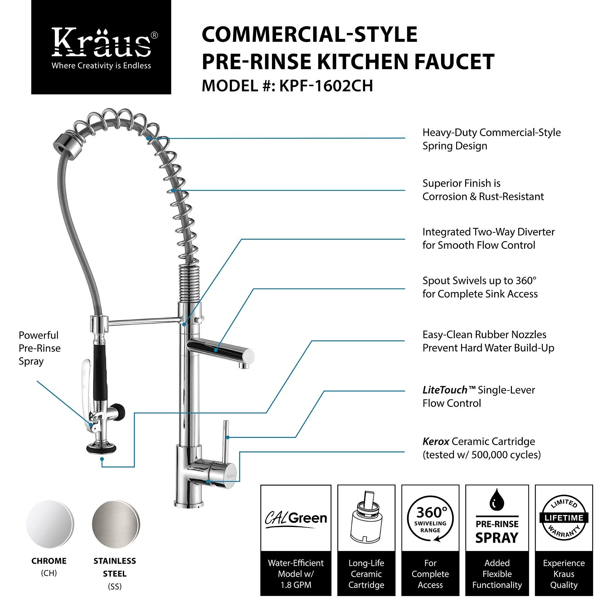 Kraus Kpf 1602 Commercial Style 1 Handle 2 Function Pre Rinse Sprayhead Pull Down Kitchen Faucet