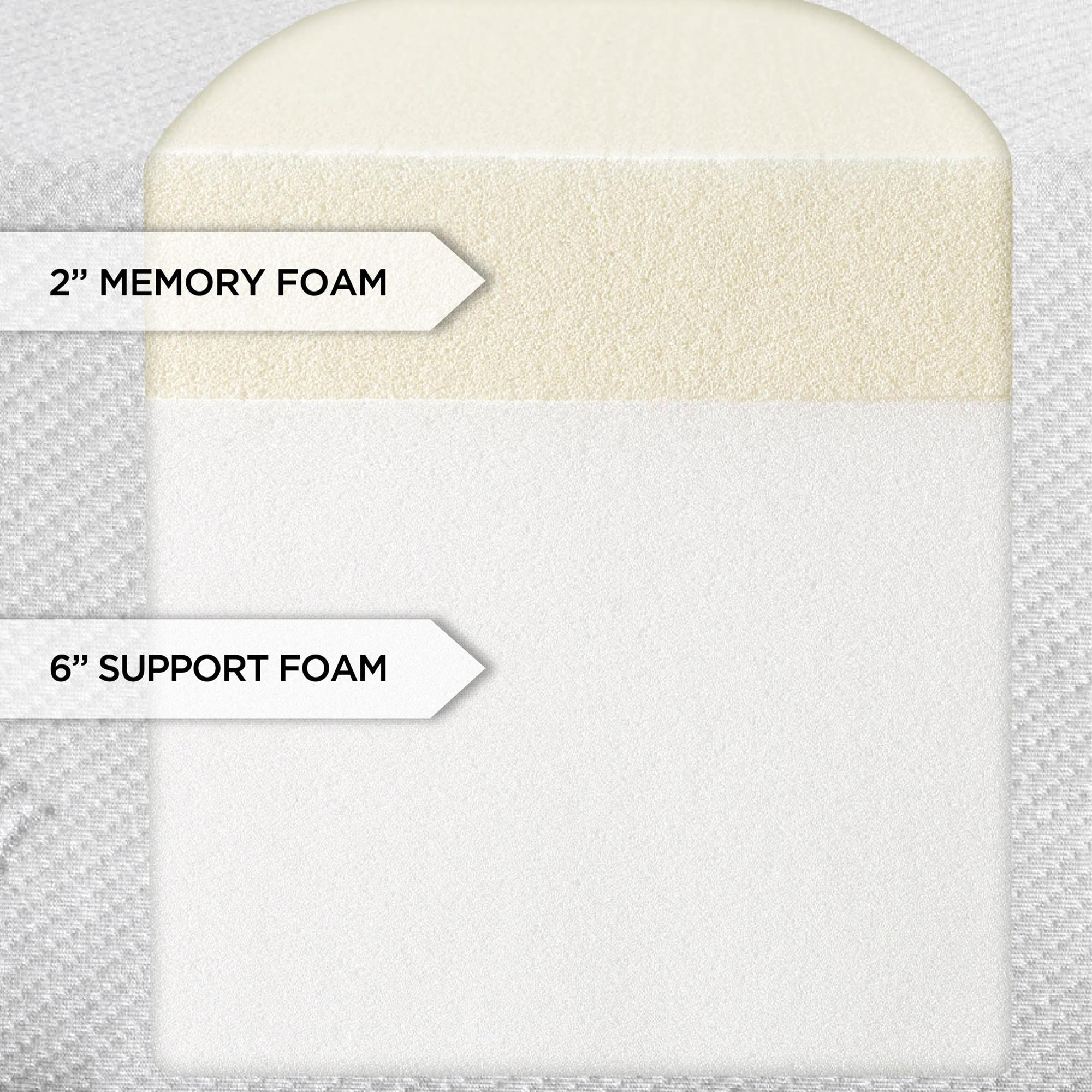 Shop Serta 8 Inch Queen Size Memory Foam Mattress Free Shipping
