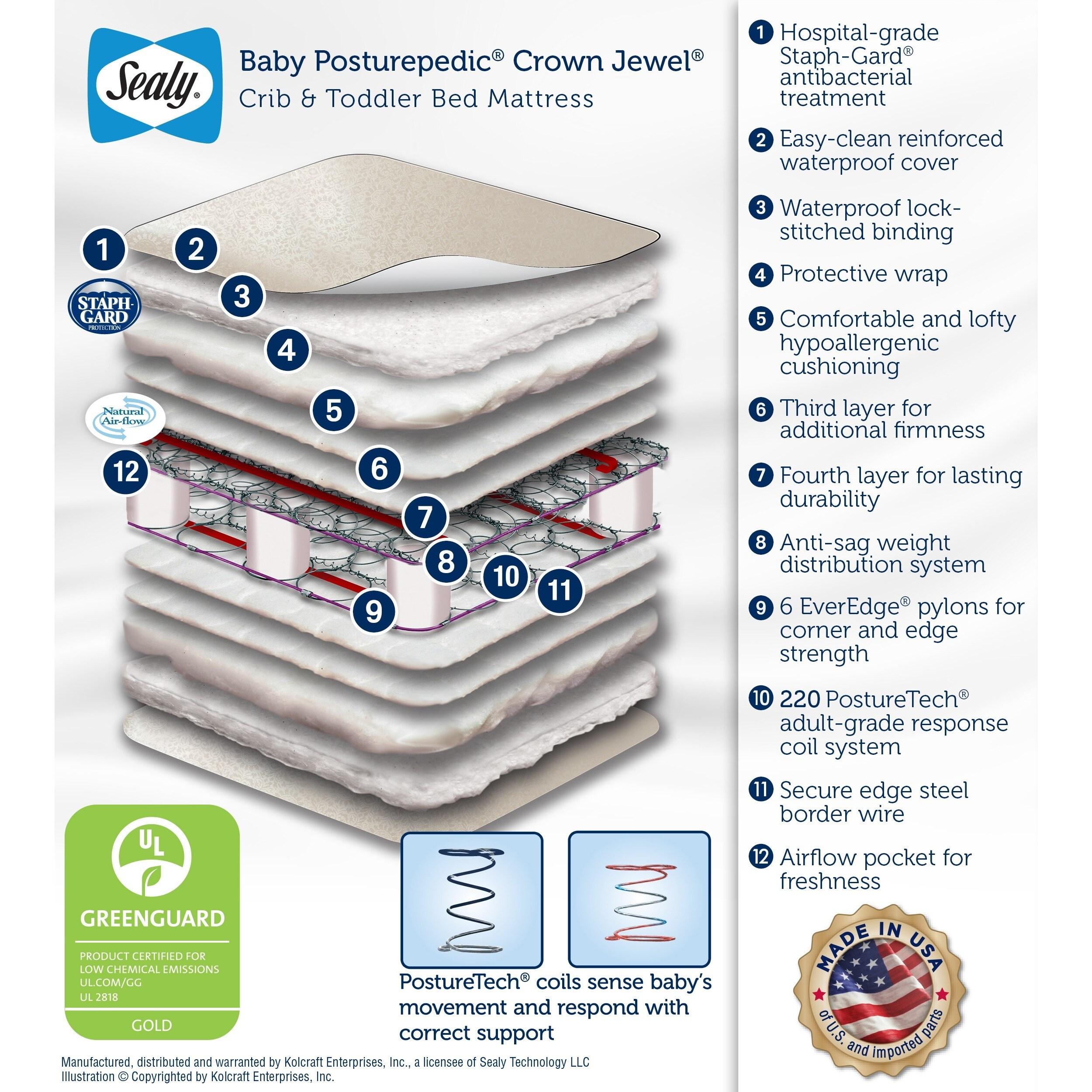 Shop Sealy Baby Posturepedic Crown Jewel Crib Mattress Free