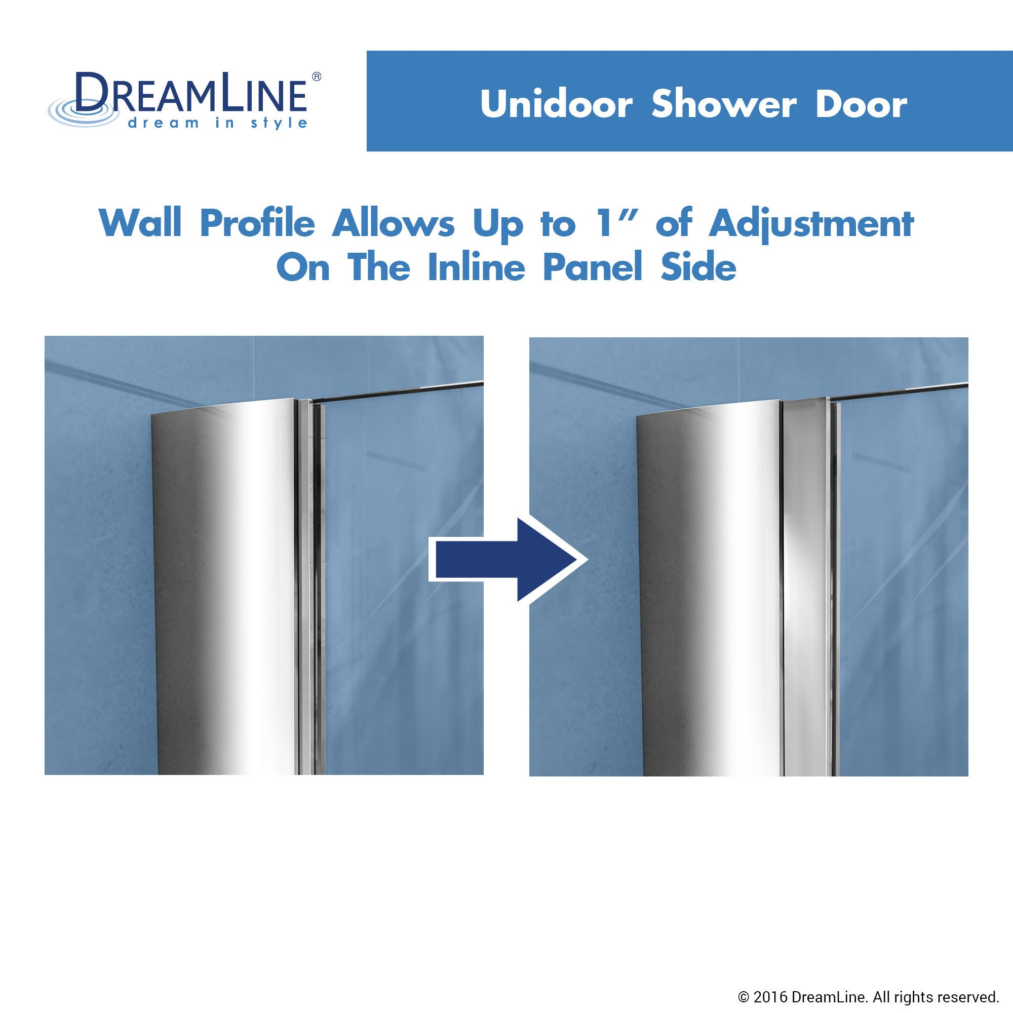 Shop DreamLine Unidoor 45-49x72-inch Frameless Hinged Shower Door ...