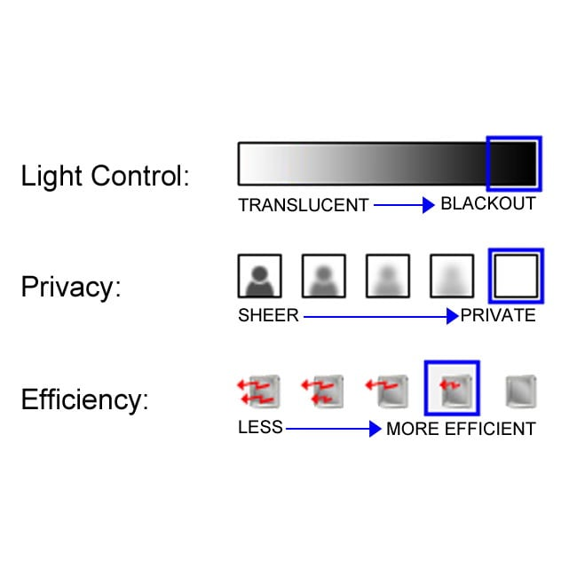Exclusive Fabrics Signature Java Velvet 108-inch Blackout Curtain Panel