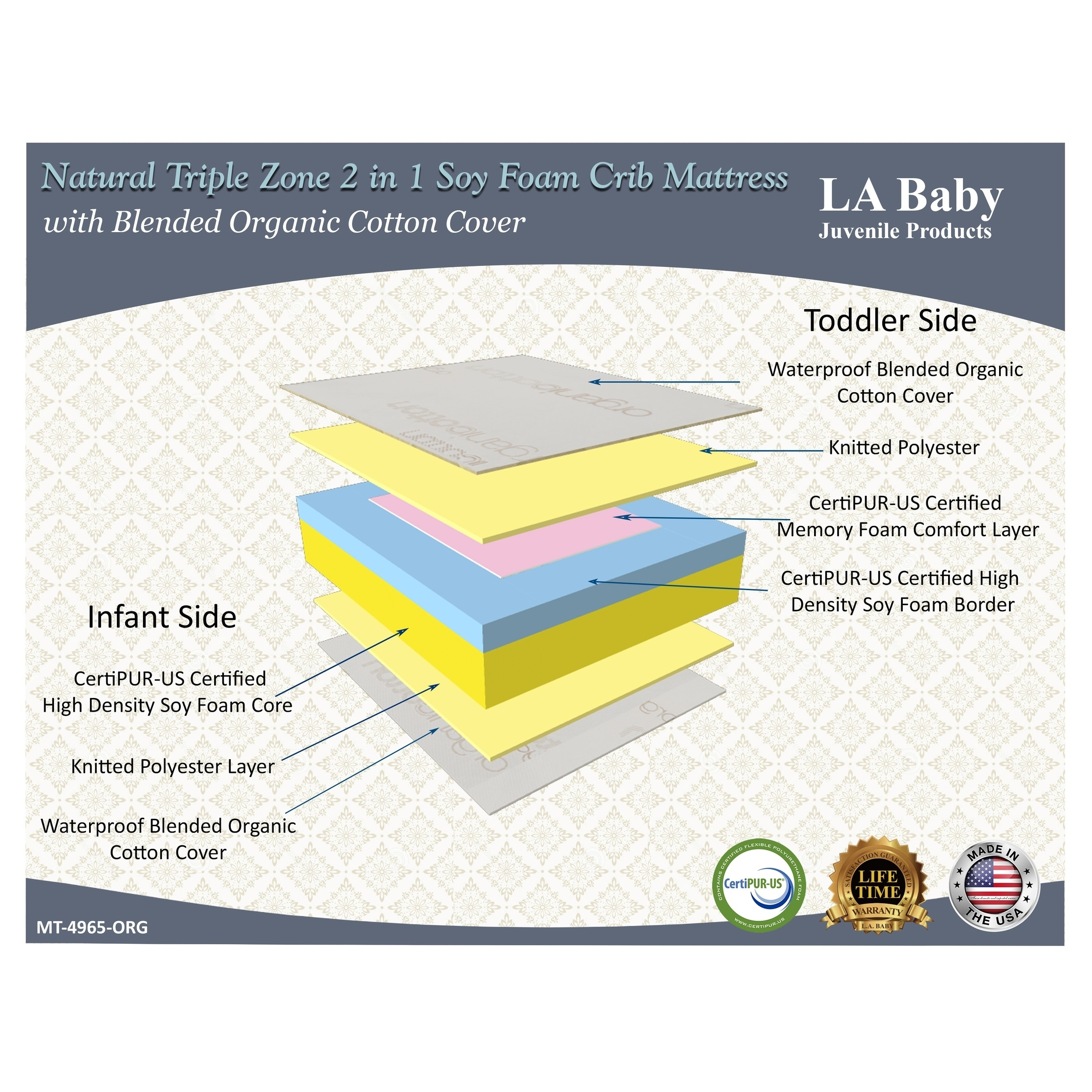 shop natural triple zone 2-in-1 soy foam crib mattress with blended