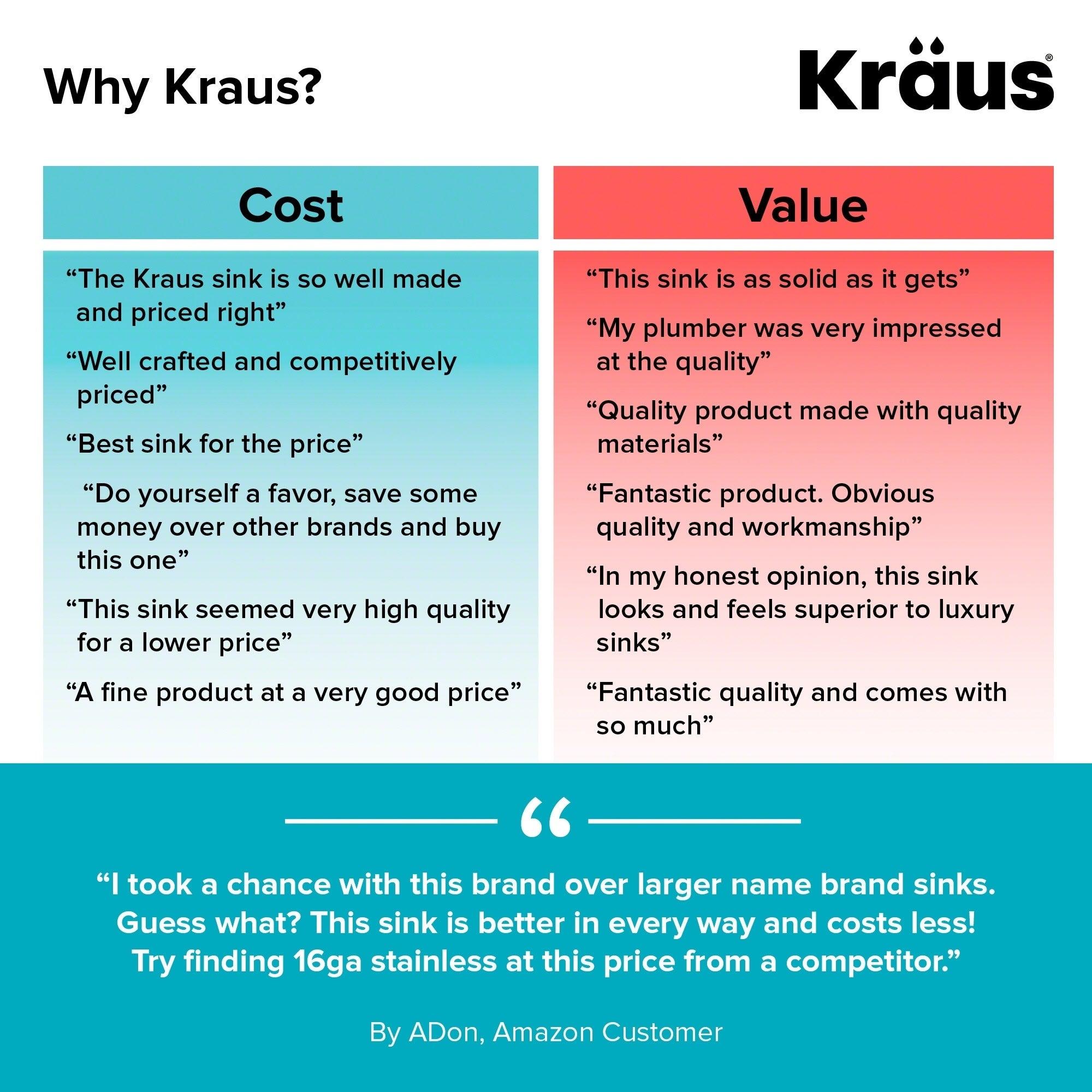 KRAUS 32-inch Undermount 50/50 Double Bowl 18 Gauge Stainless Steel ...