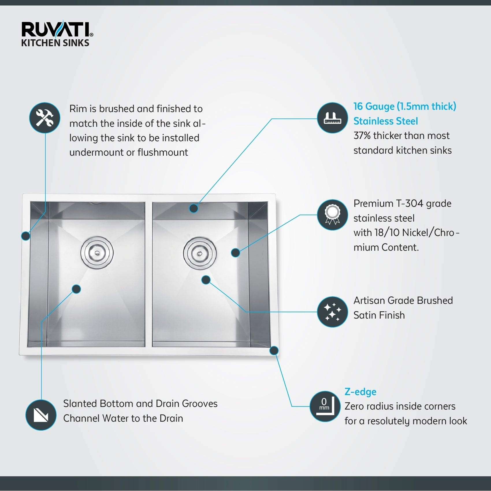 ruvati 16 gauge stainless steel 30 inch double bowl undermount kitchen sink   free shipping today   overstock com   14534120 ruvati 16 gauge stainless steel 30 inch double bowl undermount      rh   overstock com