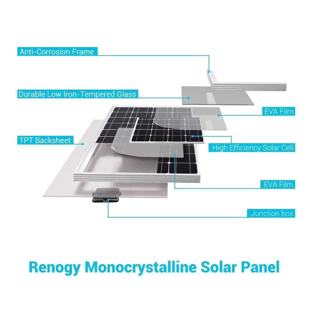 Shop Renogy Solar Panel 100w Watt Monocrystalline 12v Off Grid Rv Wiring Diagram View Boat Free Shipping Today 9108909