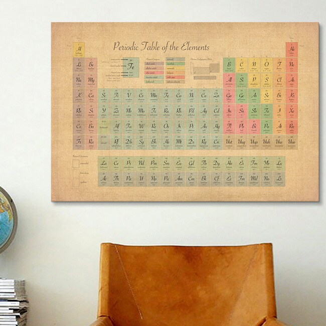 iCanvas Michael Thompsett Periodic Table of the Elements III Canvas ...