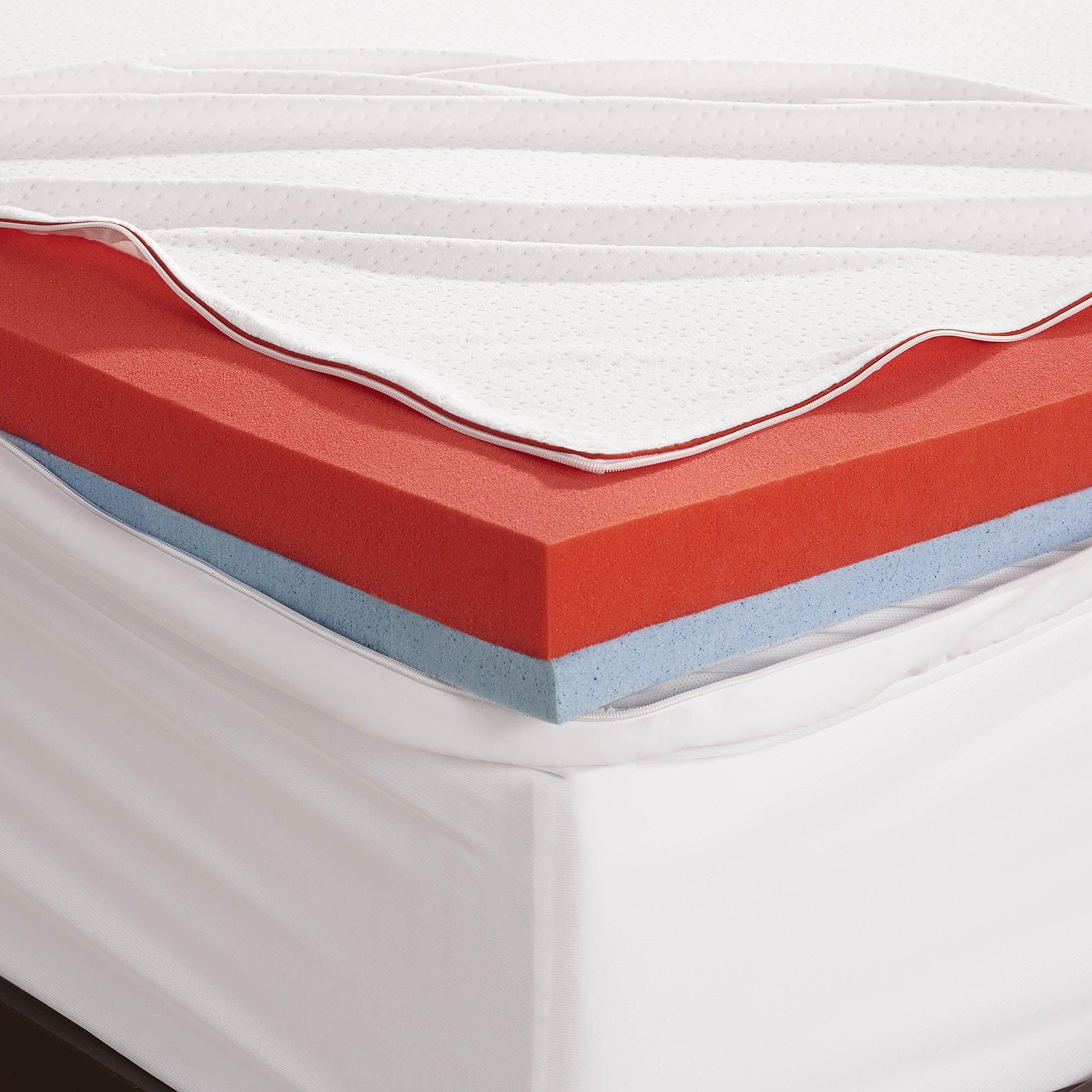 Shop Serta Seasonal 3 Inch Reversible Memory Foam Mattress Topper