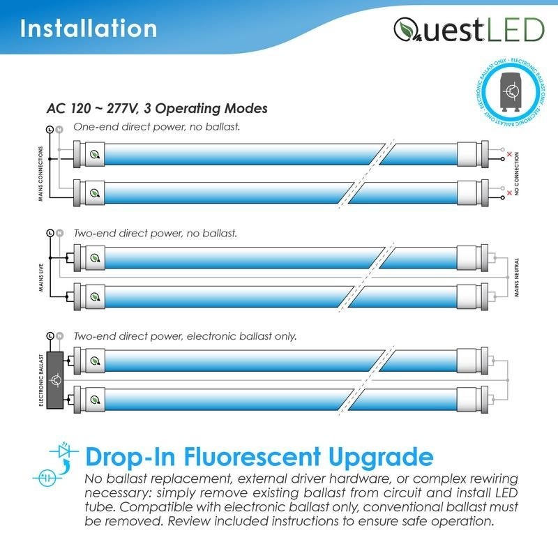 t10 ballast replacement wiring diagram  led fluorescent replacement on  fluorescent fixtures t5 circuit diagram,