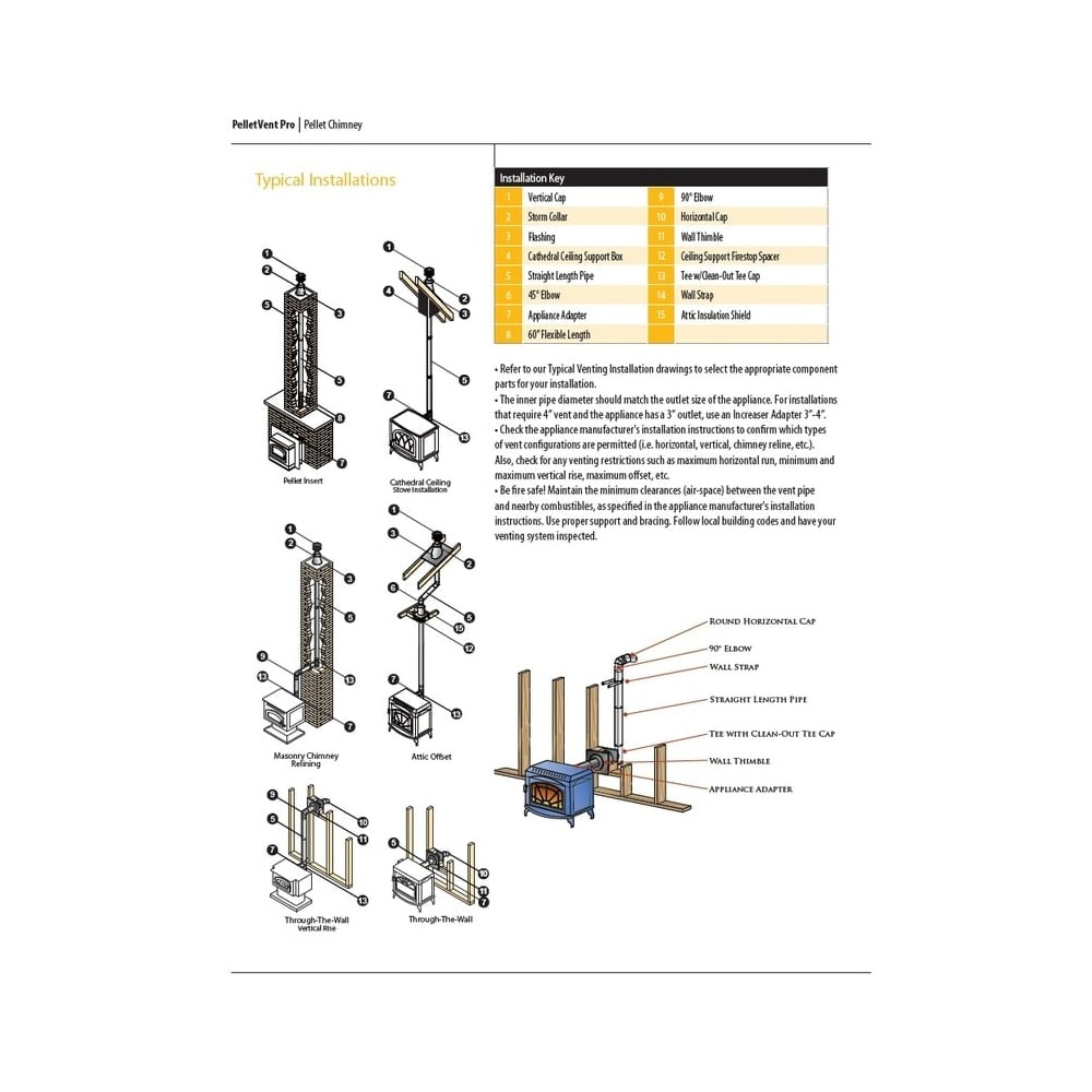 Cathedral Ceiling Support Kit. wood stove chimney ceiling box best ...