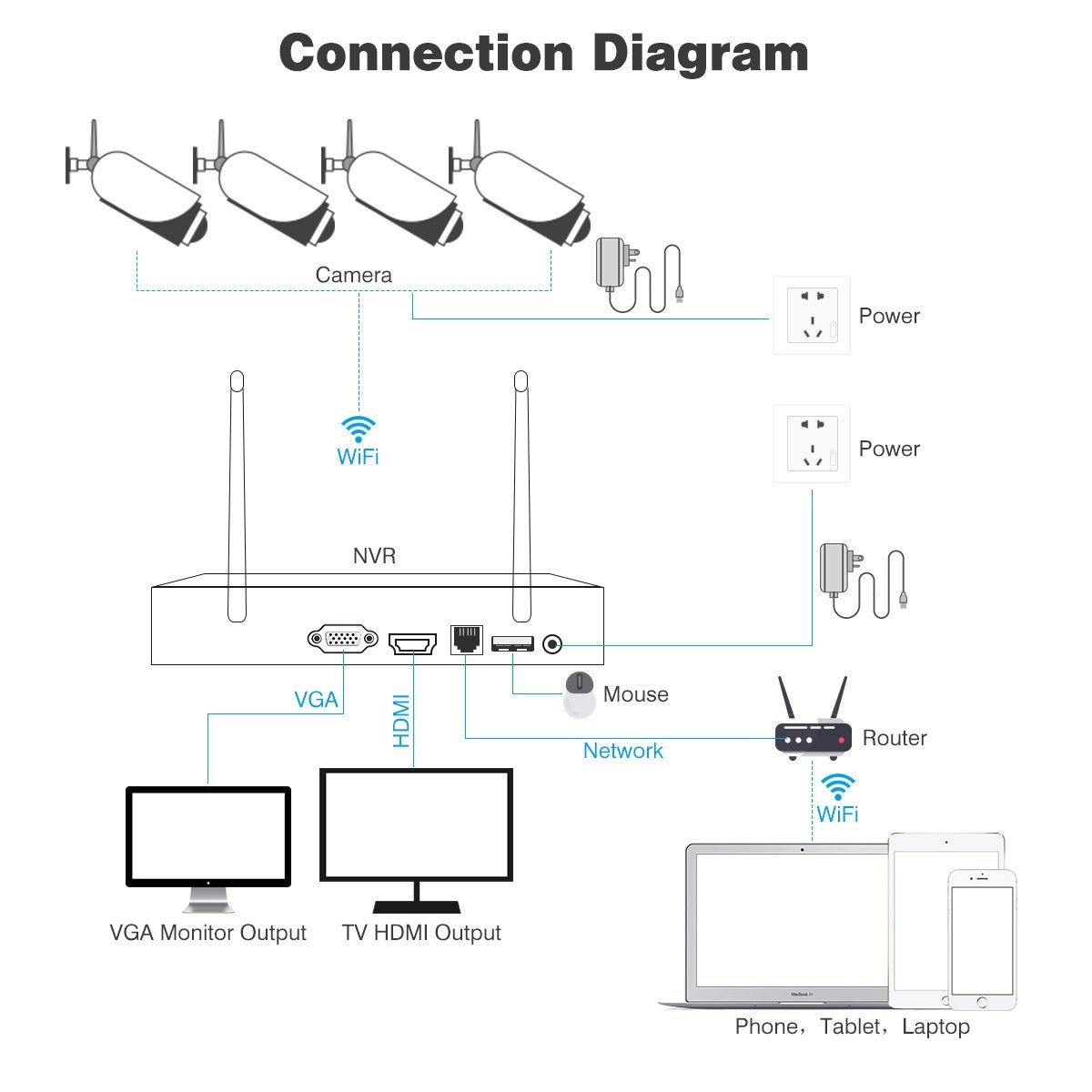 Connections In Addition 2013 Hyundai Accent Likewise Cctv ... on