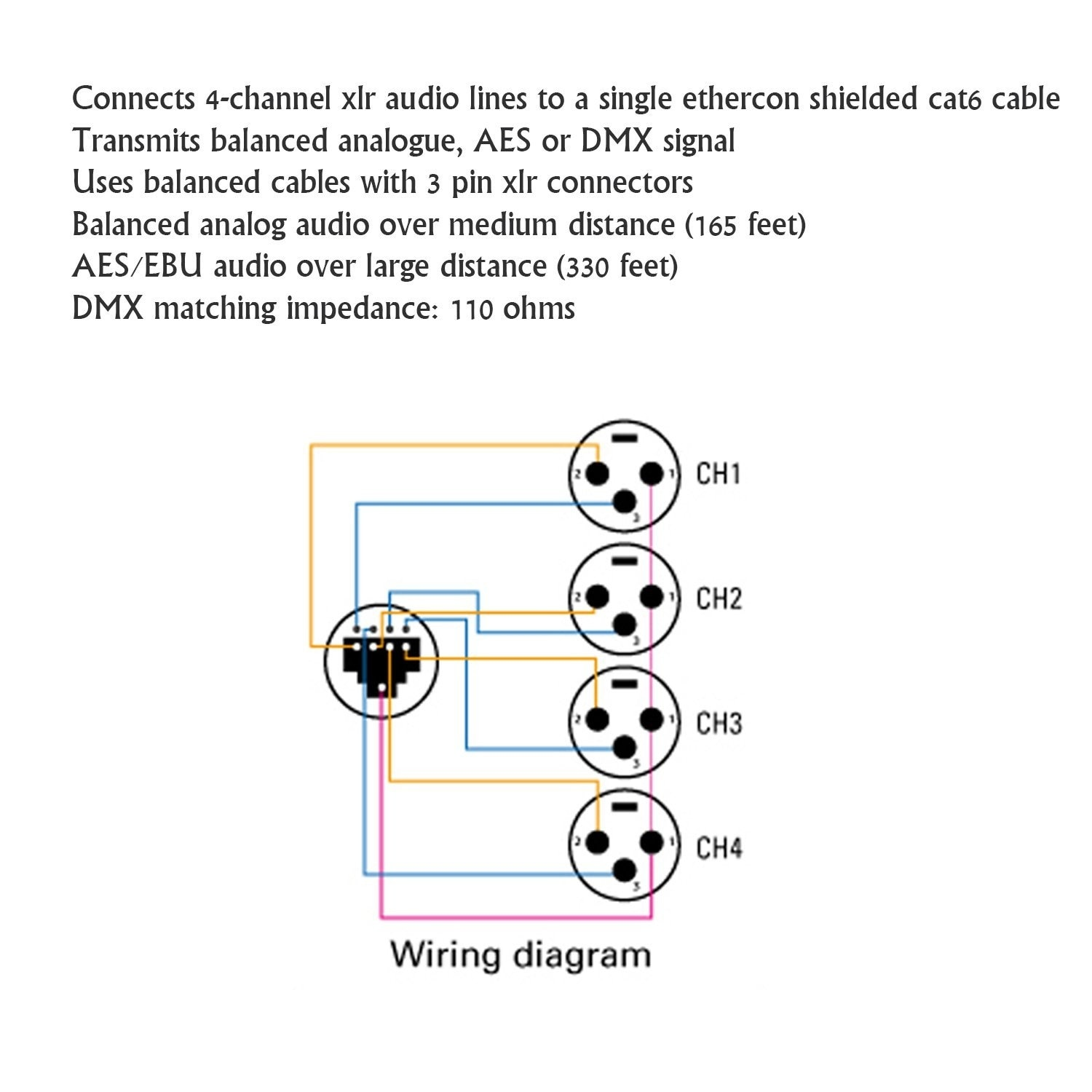 Rj45 Audio Wiring Diagrams Cat6 Rj11 Diagram Shop Lyxpro 4 Channel Xlr Male To Ethercon Free Shipping On Rh Overstock Com Pdf B