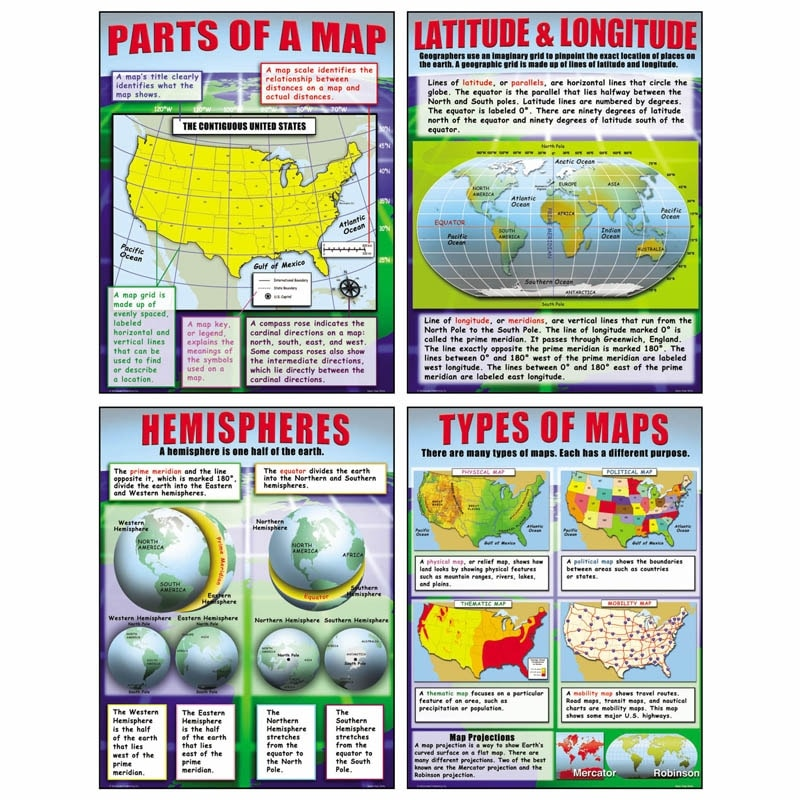 What Do Maps Use To Indicate The Cardinal Directions Shop Basic Map Skills Teaching Poster Set   Free Shipping On