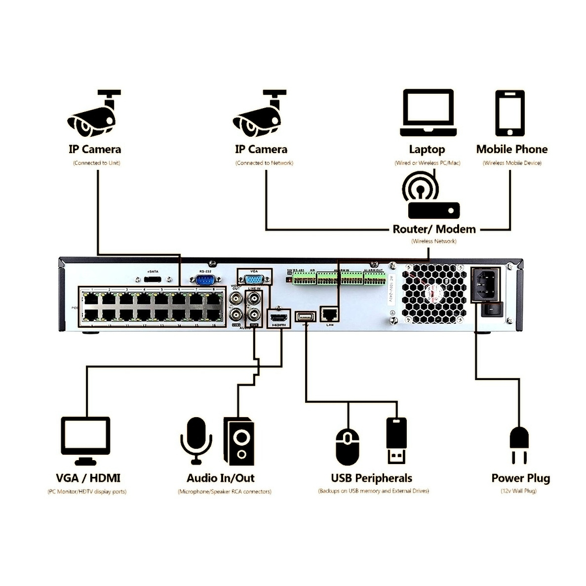shop laview 16-channel 1080p ip surveillance 6tb nvr security system (12)  1080p wired indoor/outdoor cameras free remote view - ships to canada -  overstock