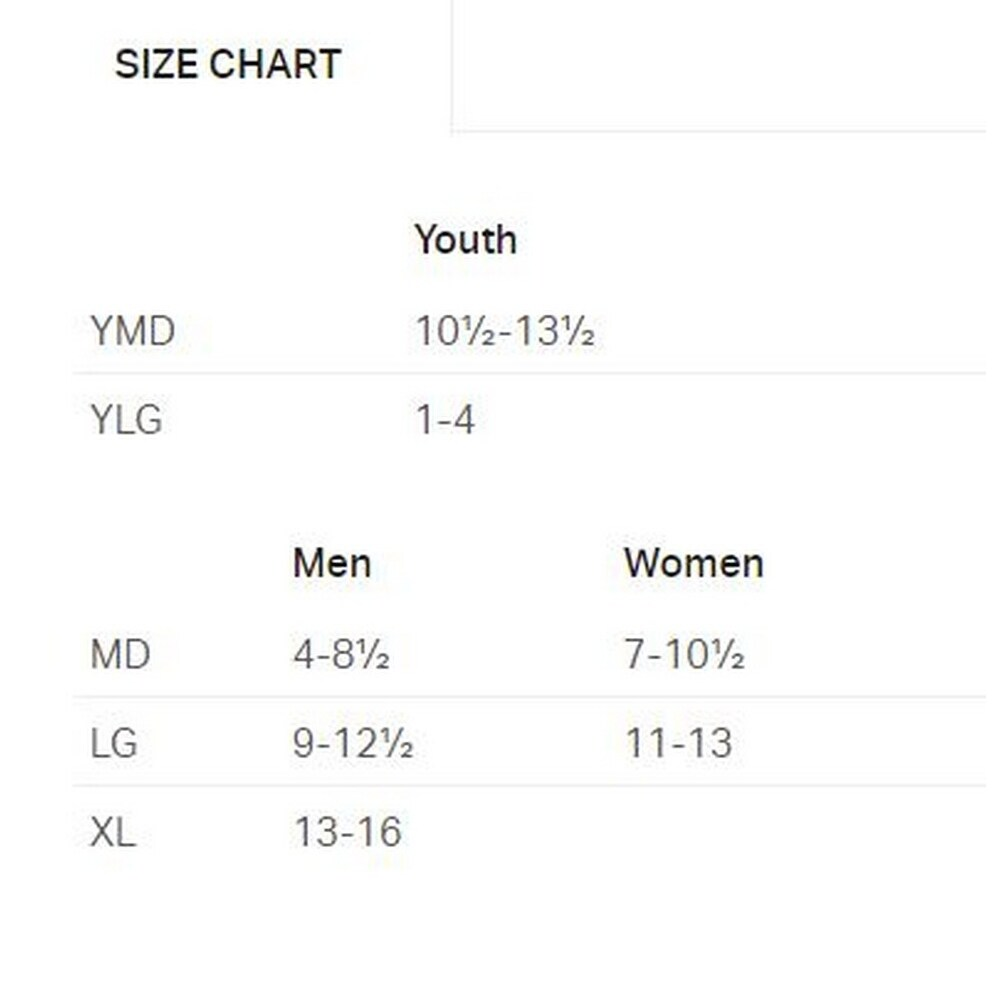 Under Armour T Shirts Size Chart