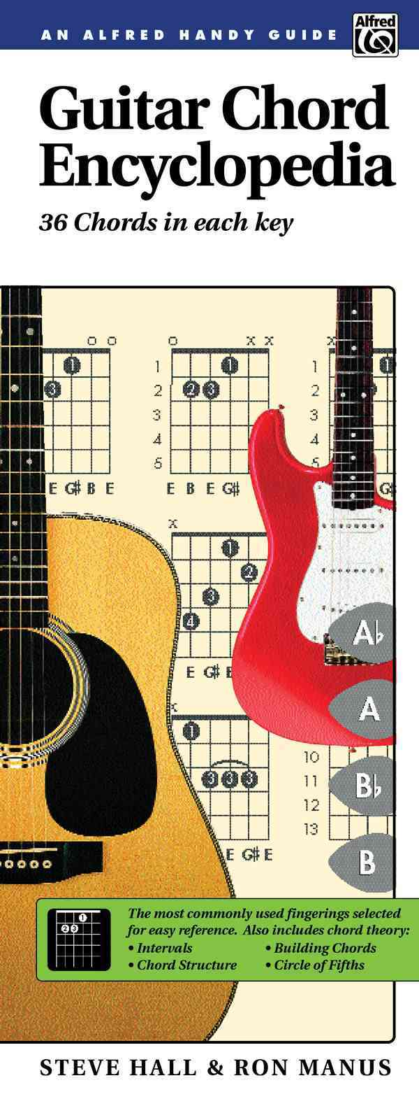 Guitar Chord Encyclopedia: 36 Chords in Each Key (Paperback)