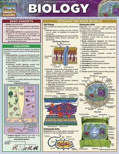 Biology (Cards)