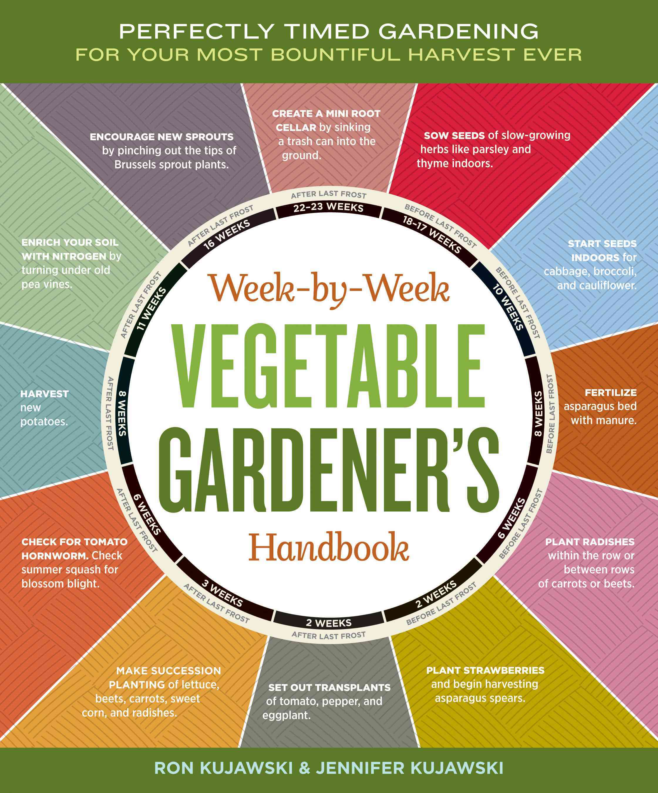 Week-by-Week Vegetable Gardener's Handbook: Perfectly Timed Gardening for your Most Bountiful Harvest Ever (Paperback)