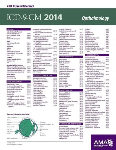 ICD-9-CM 2014 Express Reference Coding Card Dermatology (Cards)