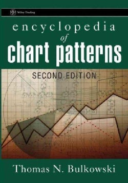 Encyclopedia Of Chart Patterns (Hardcover)