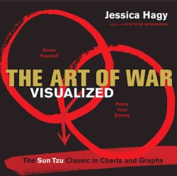 The Art of War Visualized: The Sun Tzu Classic in Charts and Graphs (Paperback)