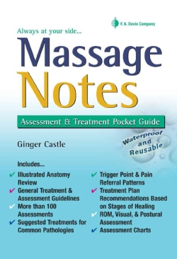Massage Notes: A Pocket Guide to Assessment & Treatment (Paperback)