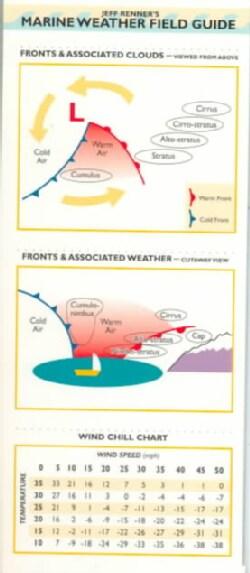 Jeff Renner's Marine Weather Field Guide (Paperback)