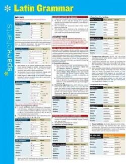 Sparkcharts Latin Grammar (Cards)