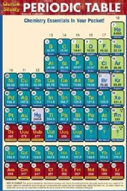 Periodic Table: Atomic Number (Cards)