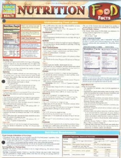 Nutrition Food Facts (Cards)