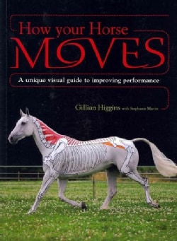 How Your Horse Moves: A Unique Visual Guide to Improving Performance (Paperback)