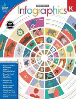 Infographics, Grade K (Paperback)