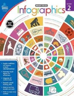 Infographics, Grade 2 (Paperback)