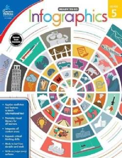 Infographics, Grade 5 (Paperback)