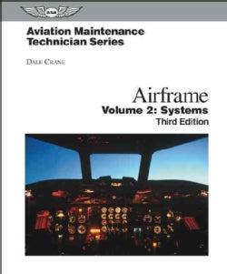 Airframe: Systems