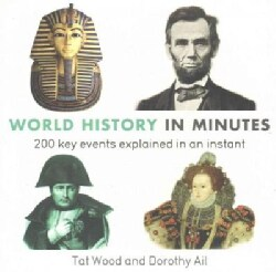 World History in Minutes (Paperback)