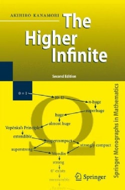 The Higher Infinite: Large Cardinals in Set Theory from Their Beginnings (Paperback)