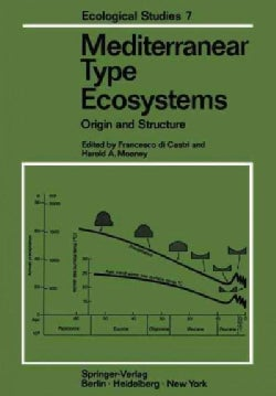 Mediterranean Type Ecosystems: Origin and Structure (Paperback)