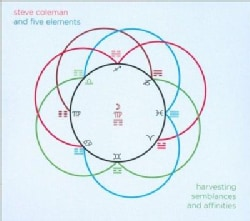 Five Elements - Harvesting Semblances and Affinities